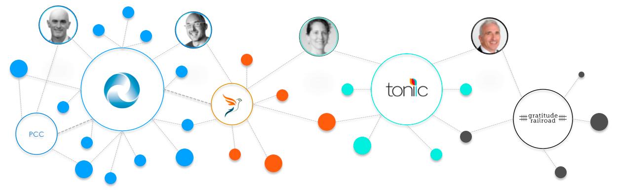 investorflow-network-diagram